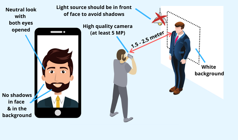 How to take passport photo with iPhone